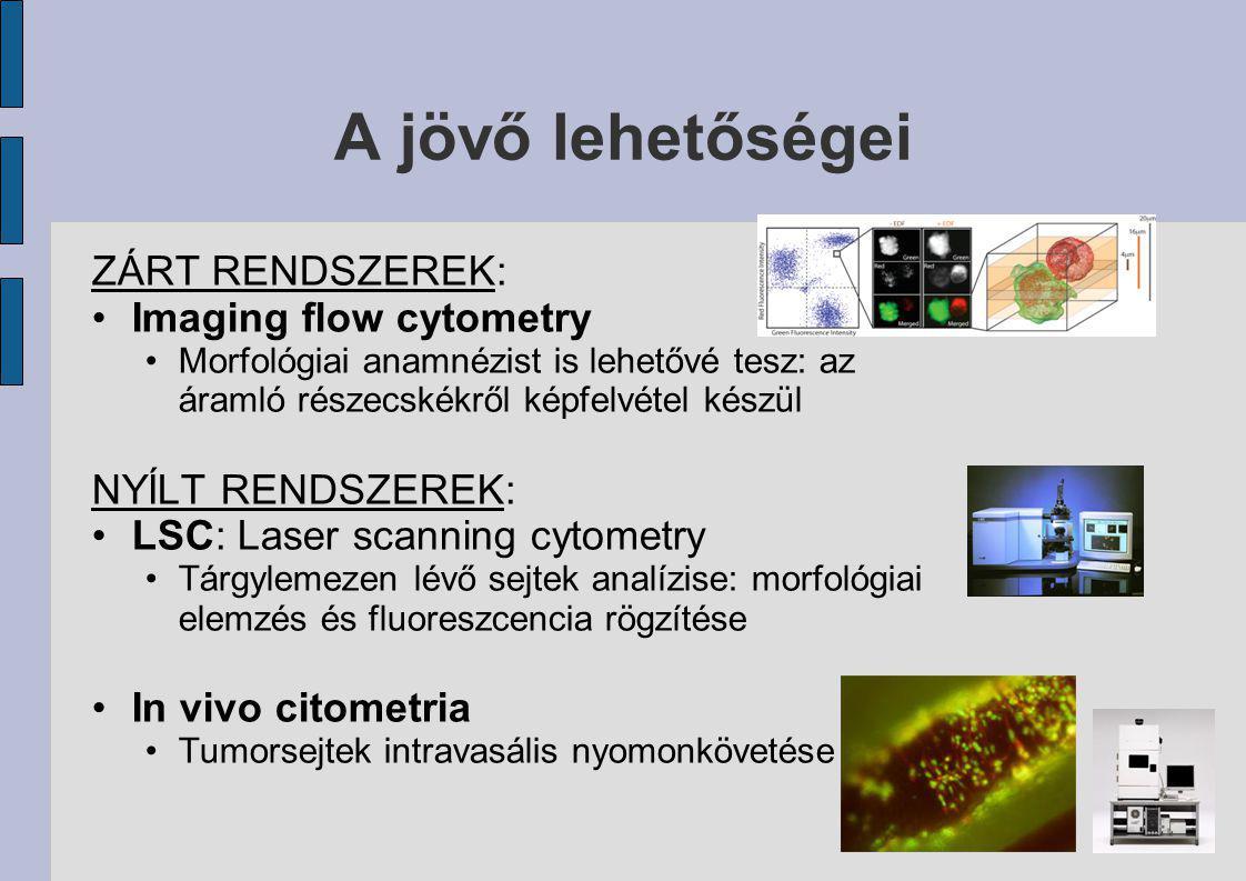 A jövő lehetőségei ZÁRT RENDSZEREK: Imaging flow cytometry Morfológiai anamnézist is lehetővé tesz: az áramló részecskékről képfelvétel készül NYÍLT R