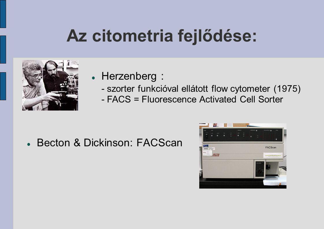 Az citometria fejlődése: Becton & Dickinson: FACScan Herzenberg : - szorter funkcióval ellátott flow cytometer (1975) - FACS = Fluorescence Activated