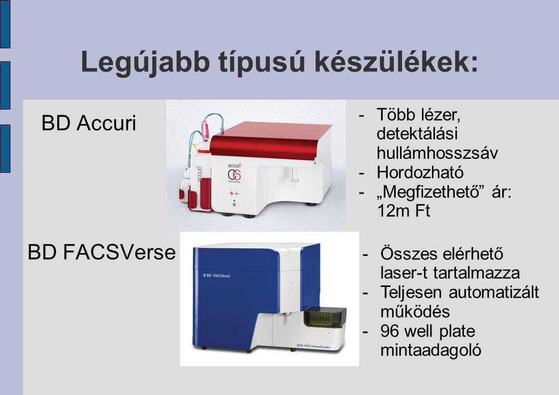 """Legújabb típusú készülékek: BD Accuri BD FACSVerse -Több lézer, detektálási hullámhosszsáv -Hordozható -""""Megfizethető"""" ár: 12m Ft -Összes elérhető las"""