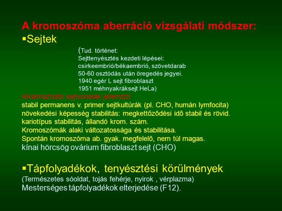 A kromoszóma aberráció vizsgálati módszer:  Sejtek ( Tud. történet: Sejttenyésztés kezdeti lépései: csirkeembrió/békaembrió, szövetdarab 50-60 osztód