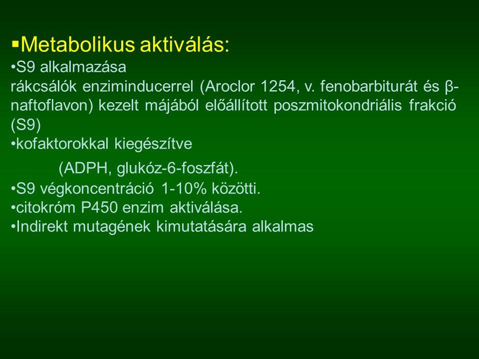  Metabolikus aktiválás: S9 alkalmazása rákcsálók enziminducerrel (Aroclor 1254, v. fenobarbiturát és β- naftoflavon) kezelt májából előállított poszm