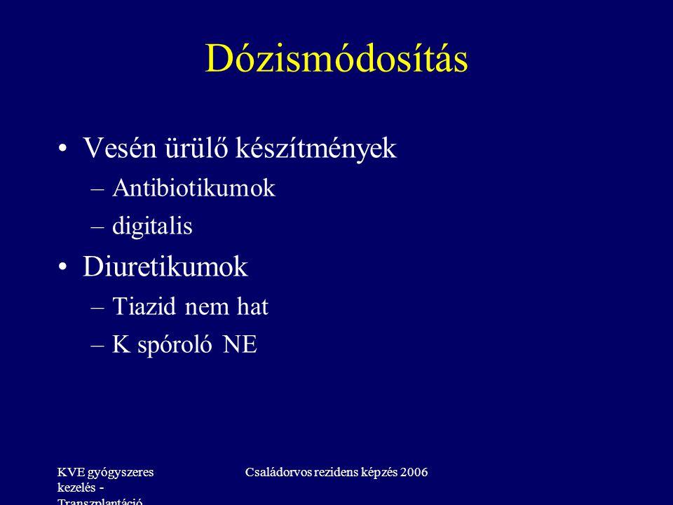 KVE gyógyszeres kezelés - Transzplantáció Családorvos rezidens képzés 2006 Dózismódosítás Vesén ürülő készítmények –Antibiotikumok –digitalis Diuretikumok –Tiazid nem hat –K spóroló NE