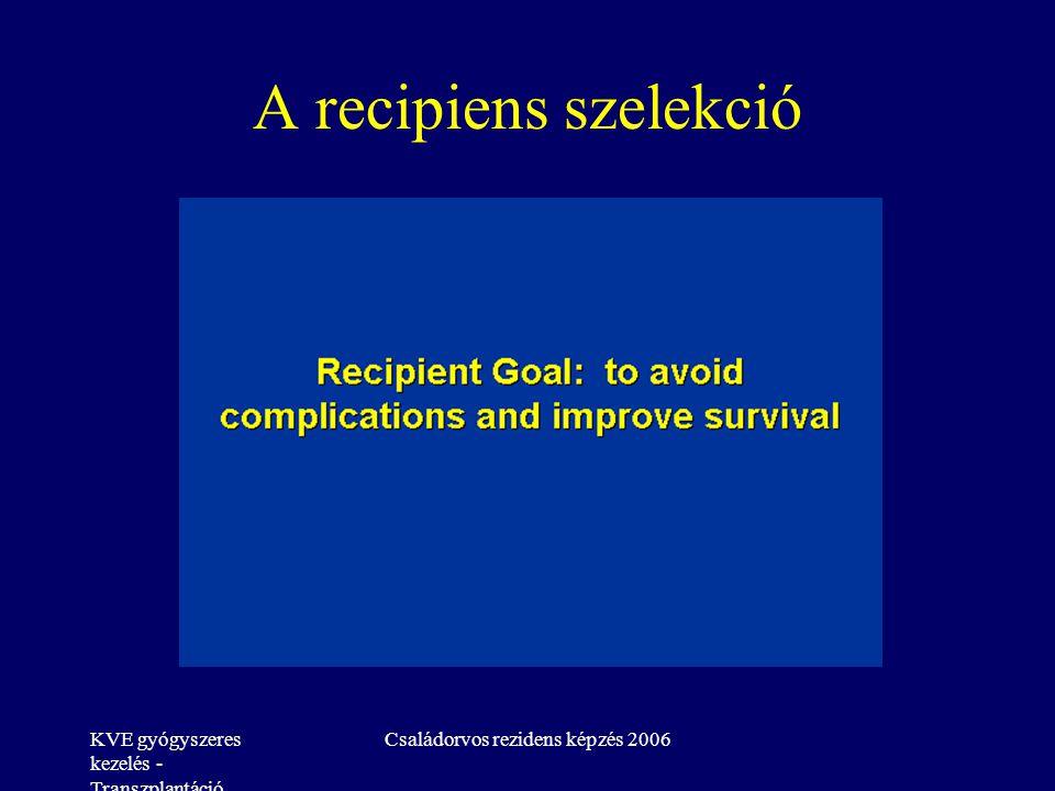 KVE gyógyszeres kezelés - Transzplantáció Családorvos rezidens képzés 2006 A recipiens szelekció