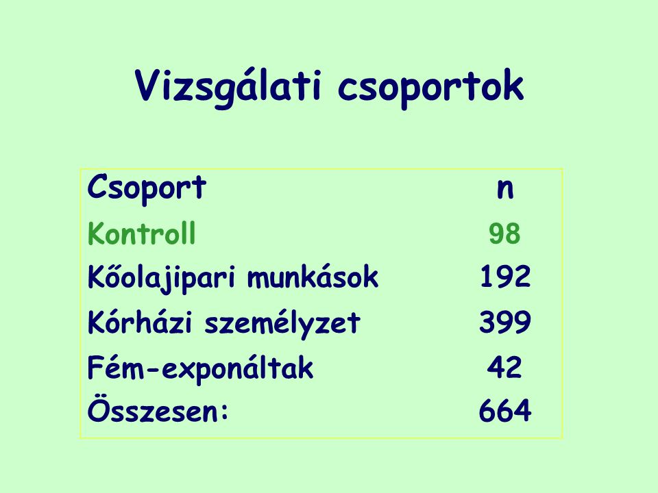Vizsgálati csoportok Csoportn Kontroll 98 Kőolajipari munkások192 Kórházi személyzet399 Fém-exponáltak42 Összesen:664