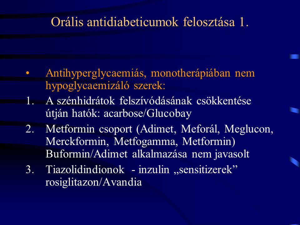 Orális antidiabeticumok felosztása 1. Antihyperglycaemiás, monotherápiában nem hypoglycaemizáló szerek: 1.A szénhidrátok felszívódásának csökkentése ú
