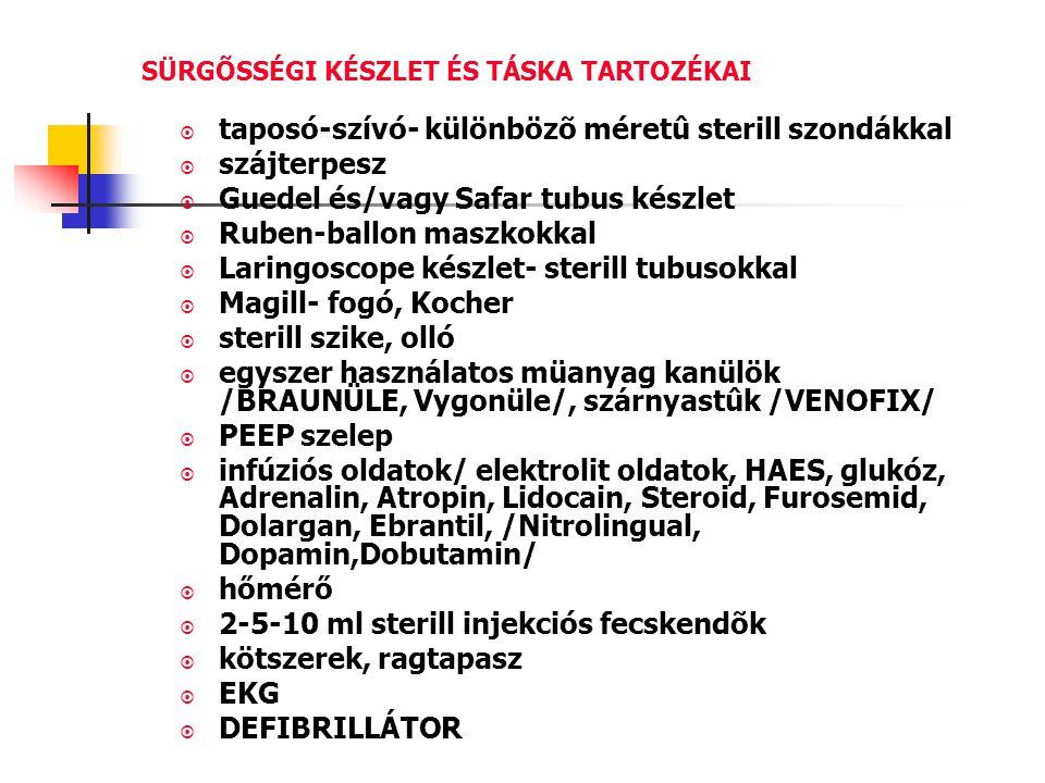 SÜRGÕSSÉGI KÉSZLET ÉS TÁSKA TARTOZÉKAI ¤ taposó-szívó- különbözõ méretû sterill szondákkal ¤ szájterpesz ¤ Guedel és/vagy Safar tubus készlet ¤ Ruben-ballon maszkokkal ¤ Laringoscope készlet- sterill tubusokkal ¤ Magill- fogó, Kocher ¤ sterill szike, olló ¤ egyszer használatos müanyag kanülök /BRAUNÜLE, Vygonüle/, szárnyastûk /VENOFIX/ ¤ PEEP szelep ¤ infúziós oldatok/ elektrolit oldatok, HAES, glukóz, Adrenalin, Atropin, Lidocain, Steroid, Furosemid, Dolargan, Ebrantil, /Nitrolingual, Dopamin,Dobutamin/ ¤ hőmérő ¤ 2-5-10 ml sterill injekciós fecskendõk ¤ kötszerek, ragtapasz ¤ EKG ¤ DEFIBRILLÁTOR