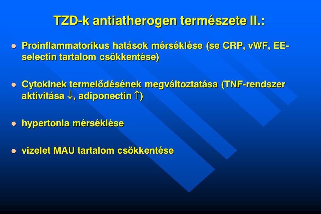 TZD-k antiatherogen természete II.: Proinflammatorikus hatások mérséklése (se CRP, vWF, EE- selectin tartalom csökkentése) Proinflammatorikus hatások