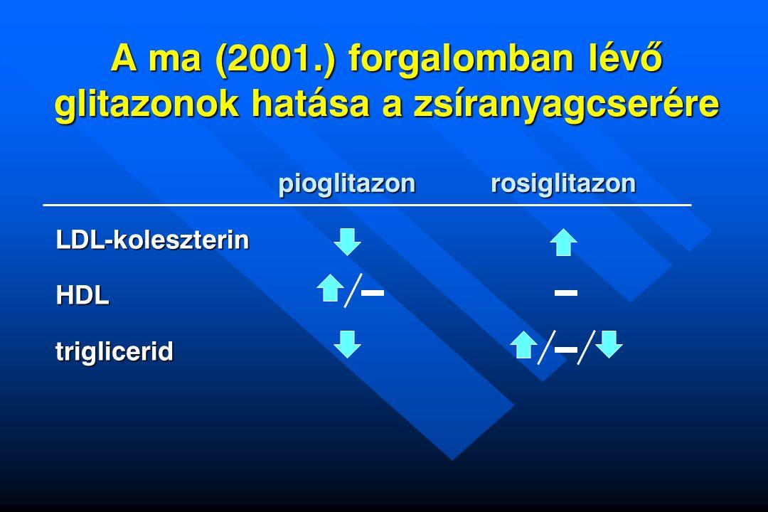 A ma (2001.) forgalomban lévõ glitazonok hatása a zsíranyagcserére pioglitazonrosiglitazon LDL-koleszterin HDL triglicerid