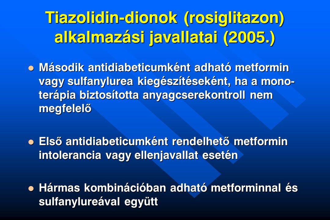 Tiazolidin-dionok (rosiglitazon) alkalmazási javallatai (2005.) Második antidiabeticumként adható metformin vagy sulfanylurea kiegészítéseként, ha a m