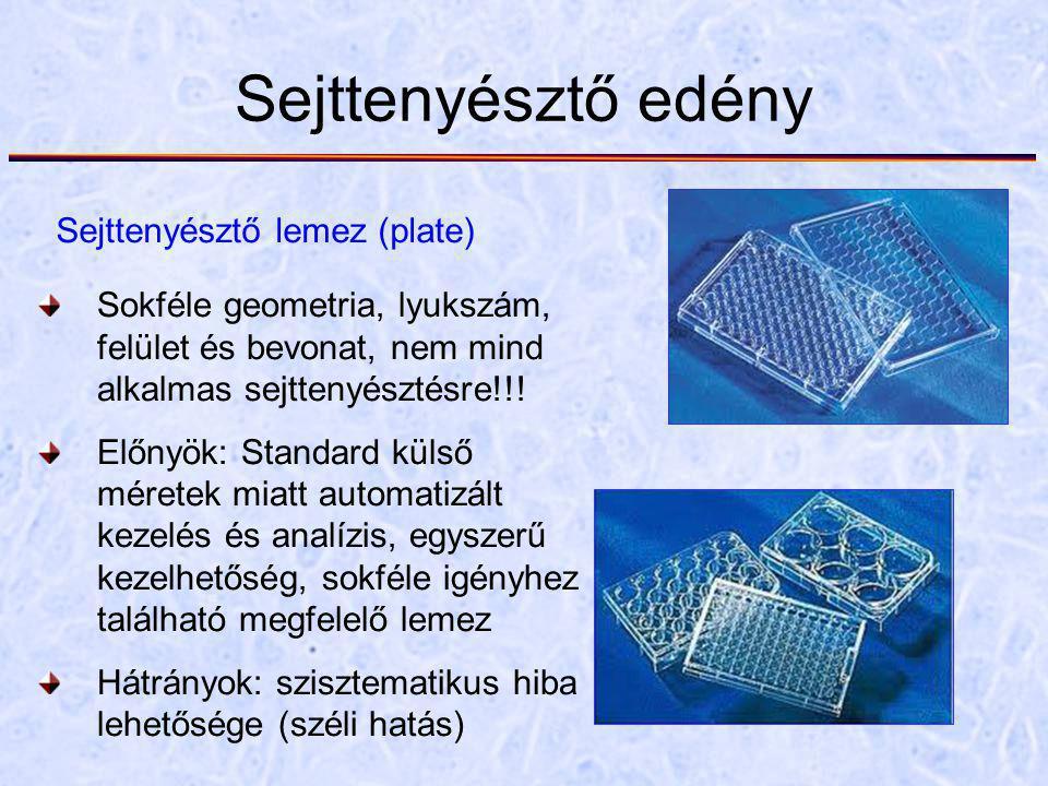 Sejttenyésztő edény Sejttenyésztő lemez (plate) Sokféle geometria, lyukszám, felület és bevonat, nem mind alkalmas sejttenyésztésre!!.