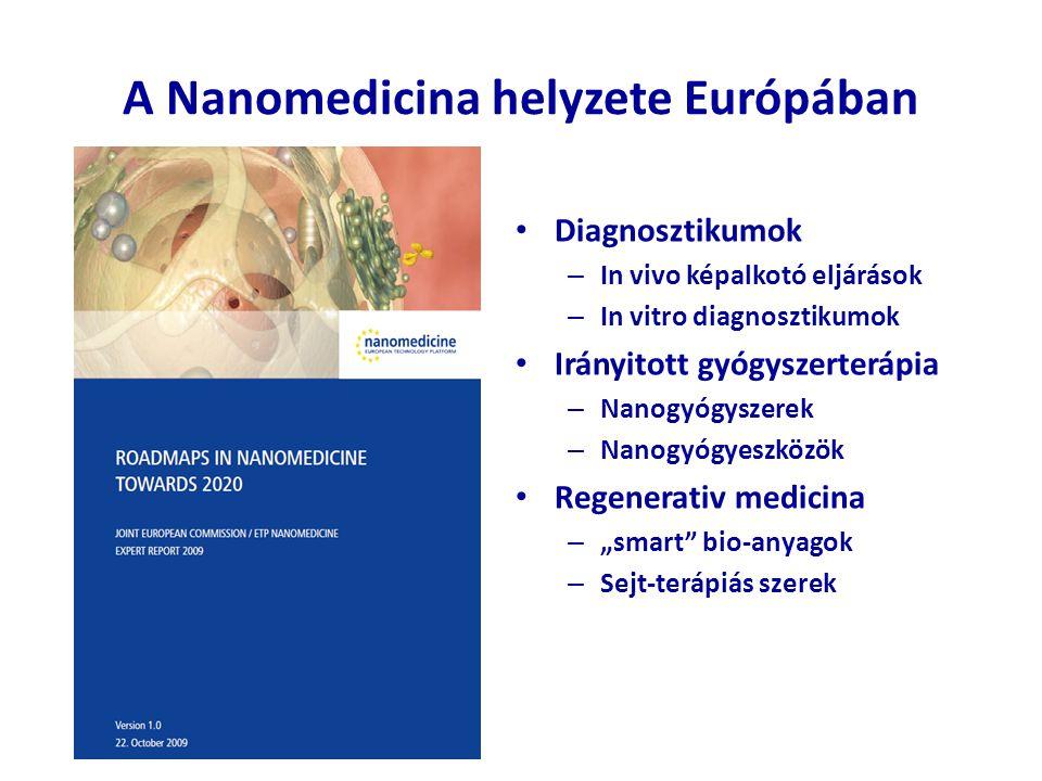 A Nanomedicina helyzete Európában Diagnosztikumok – In vivo képalkotó eljárások – In vitro diagnosztikumok Irányitott gyógyszerterápia – Nanogyógyszer
