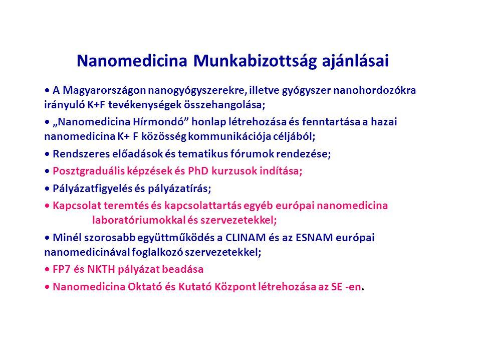 Nanomedicina Munkabizottság ajánlásai A Magyarországon nanogyógyszerekre, illetve gyógyszer nanohordozókra irányuló K+F tevékenységek összehangolása;