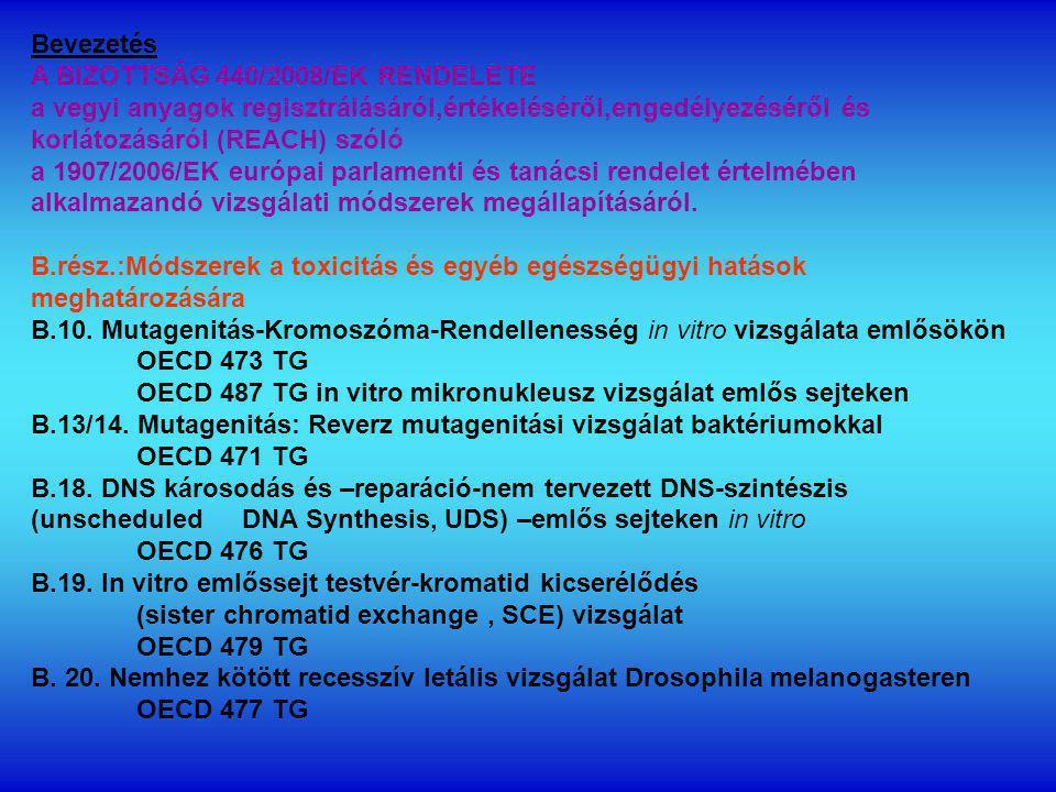 Bevezetés A BIZOTTSÁG 440/2008/EK RENDELETE a vegyi anyagok regisztrálásáról,értékeléséről,engedélyezéséről és korlátozásáról (REACH) szóló a 1907/2006/EK európai parlamenti és tanácsi rendelet értelmében alkalmazandó vizsgálati módszerek megállapításáról.
