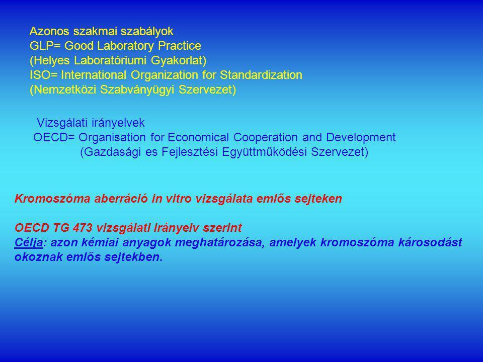 Azonos szakmai szabályok GLP= Good Laboratory Practice (Helyes Laboratóriumi Gyakorlat) ISO= International Organization for Standardization (Nemzetközi Szabványügyi Szervezet) Vizsgálati irányelvek OECD= Organisation for Economical Cooperation and Development (Gazdasági es Fejlesztési Együttműködési Szervezet) Kromoszóma aberráció in vitro vizsgálata emlős sejteken OECD TG 473 vizsgálati irányelv szerint Célja: azon kémiai anyagok meghatározása, amelyek kromoszóma károsodást okoznak emlős sejtekben.