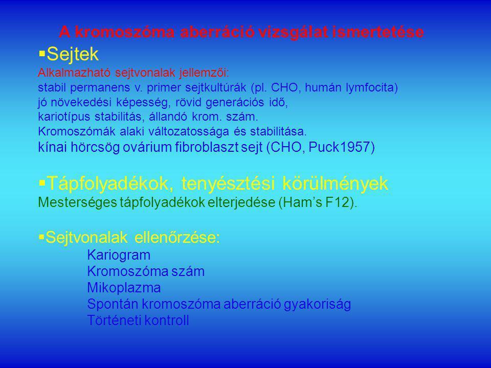 A kromoszóma aberráció vizsgálat ismertetése  Sejtek Alkalmazható sejtvonalak jellemzői: stabil permanens v.