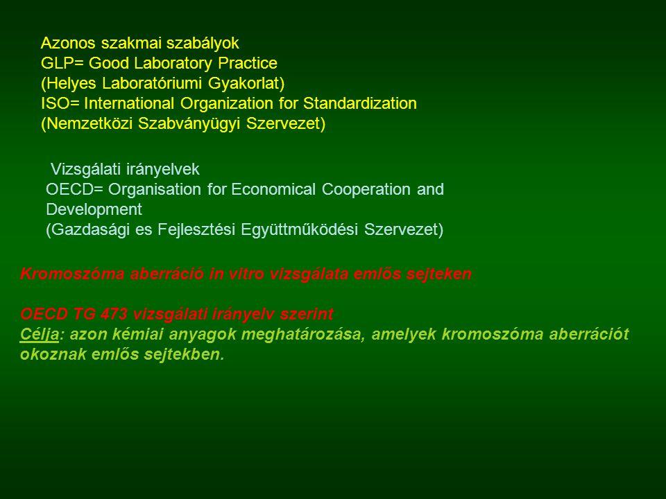 Azonos szakmai szabályok GLP= Good Laboratory Practice (Helyes Laboratóriumi Gyakorlat) ISO= International Organization for Standardization (Nemzetközi Szabványügyi Szervezet) Vizsgálati irányelvek OECD= Organisation for Economical Cooperation and Development (Gazdasági es Fejlesztési Együttműködési Szervezet) Kromoszóma aberráció in vitro vizsgálata emlős sejteken OECD TG 473 vizsgálati irányelv szerint Célja: azon kémiai anyagok meghatározása, amelyek kromoszóma aberrációt okoznak emlős sejtekben.
