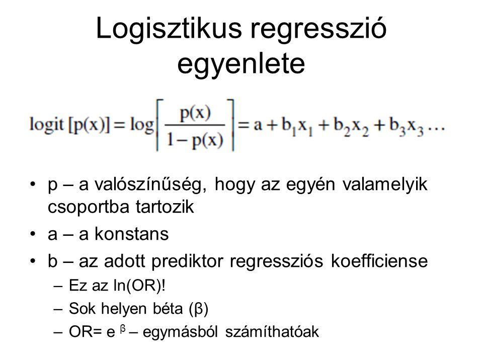 Logisztikus regresszió egyenlete p – a valószínűség, hogy az egyén valamelyik csoportba tartozik a – a konstans b – az adott prediktor regressziós koe