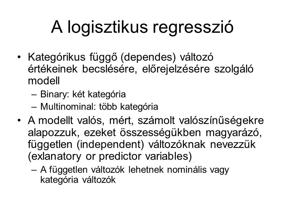 A logisztikus regresszió Kategórikus függő (dependes) változó értékeinek becslésére, előrejelzésére szolgáló modell –Binary: két kategória –Multinomin