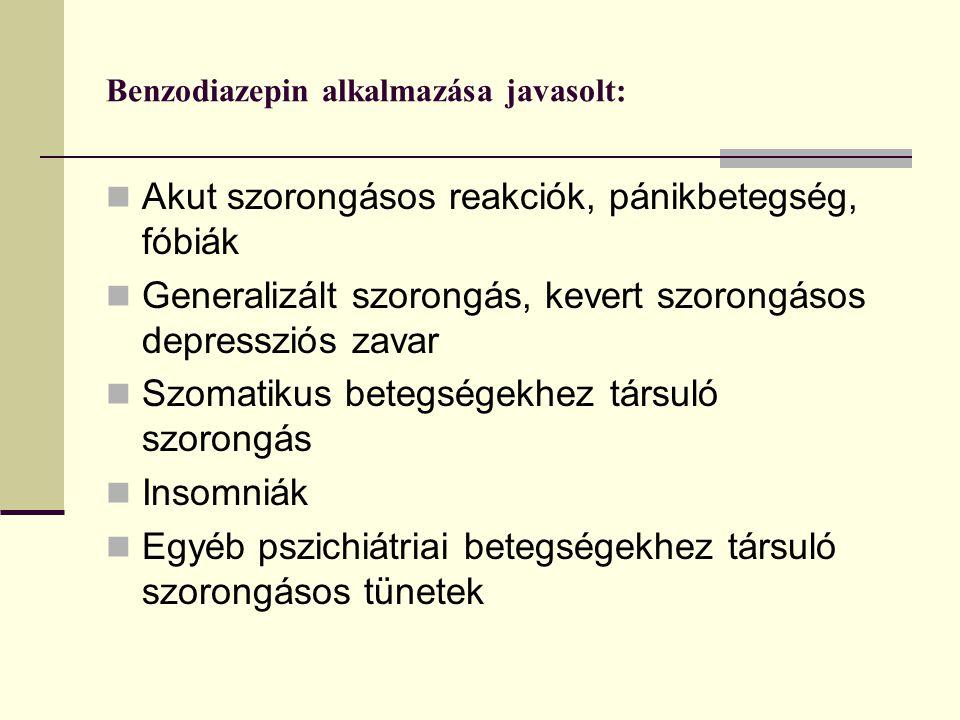 Benzodiazepin alkalmazása javasolt: Akut szorongásos reakciók, pánikbetegség, fóbiák Generalizált szorongás, kevert szorongásos depressziós zavar Szomatikus betegségekhez társuló szorongás Insomniák Egyéb pszichiátriai betegségekhez társuló szorongásos tünetek