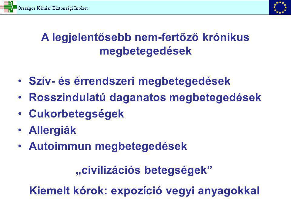 Biztonsági adatlap Kbtv.22.