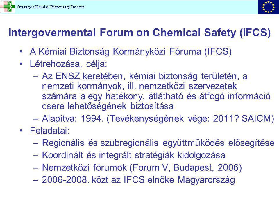 Intergovermental Forum on Chemical Safety (IFCS) A Kémiai Biztonság Kormányközi Fóruma (IFCS) Létrehozása, célja: –Az ENSZ keretében, kémiai biztonság