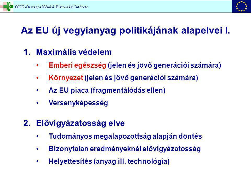 OKK-Országos Kémiai Biztonsági Intézete Az EU új vegyianyag politikájának alapelvei I. 1.Maximális védelem Emberi egészség (jelen és jövő generációi s