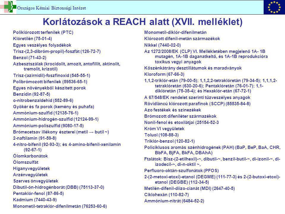 Korlátozások a REACH alatt (XVII. melléklet) Poliklórozott terfenilek (PTC) Klóretilén (75-01-4) Egyes veszélyes folyadékok Trisz-(2,3-dibróm-propil)-
