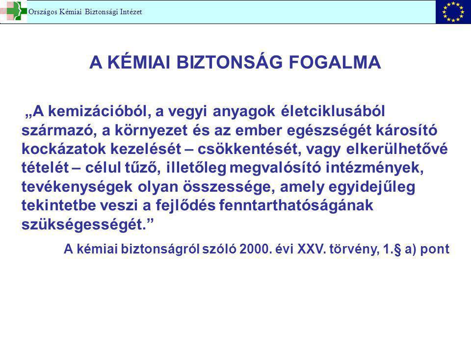 IFCS Forum V, Budapest, 2006 Következmények Nemzetközi feladatok –WHO, UNEP –SAICM –IFCS –EEHC, CEHAPE (gyermekek kémiai biztonsága) –(Bécs, 2007) Víz, balesetek, mozgás, légúti betegségek, expozíció csökkentés Regionális és nemzeti feladatok –Közép-kelet Európai Régió –Hazai helyzet (Tiltások, korlátozások): –Ftalátok (határérték, életkor, játék, ill.