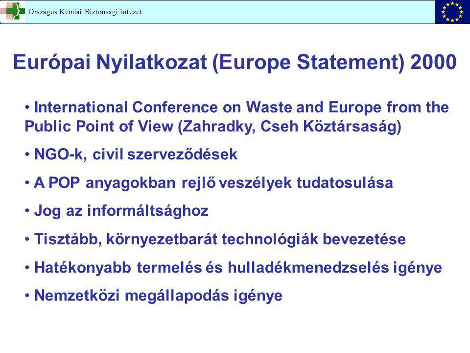 Európai Nyilatkozat (Europe Statement) 2000 International Conference on Waste and Europe from the Public Point of View (Zahradky, Cseh Köztársaság) NG