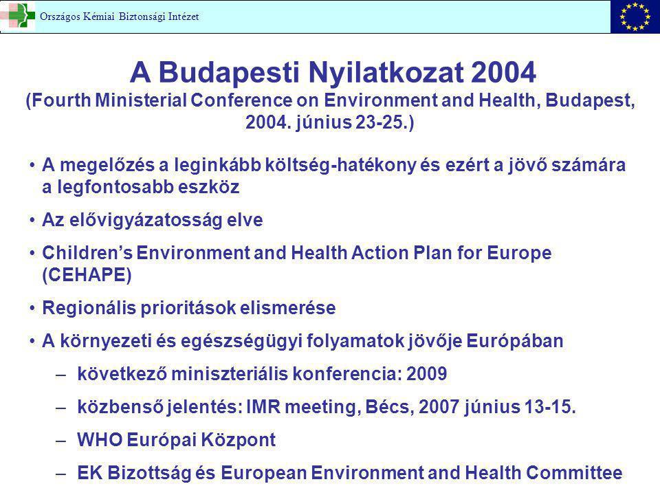 A Budapesti Nyilatkozat 2004 (Fourth Ministerial Conference on Environment and Health, Budapest, 2004. június 23-25.) A megelőzés a leginkább költség-