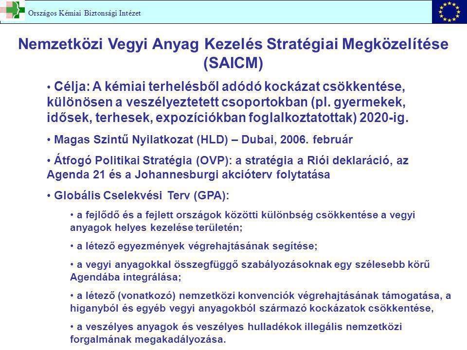 Nemzetközi Vegyi Anyag Kezelés Stratégiai Megközelítése (SAICM) Országos Kémiai Biztonsági Intézet Célja: A kémiai terhelésből adódó kockázat csökkentése, különösen a veszélyeztetett csoportokban (pl.