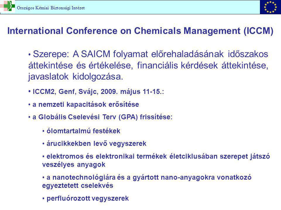 International Conference on Chemicals Management (ICCM) Országos Kémiai Biztonsági Intézet Szerepe: A SAICM folyamat előrehaladásának időszakos áttekintése és értékelése, financiális kérdések áttekintése, javaslatok kidolgozása.