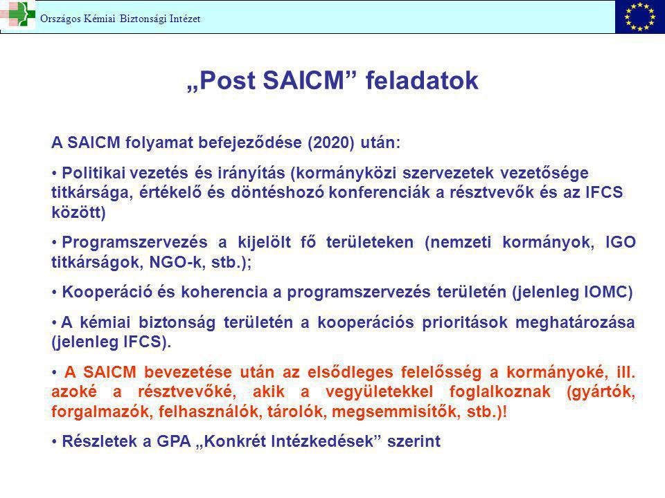 """""""Post SAICM feladatok A SAICM folyamat befejeződése (2020) után: Politikai vezetés és irányítás (kormányközi szervezetek vezetősége titkársága, értékelő és döntéshozó konferenciák a résztvevők és az IFCS között) Programszervezés a kijelölt fő területeken (nemzeti kormányok, IGO titkárságok, NGO-k, stb.); Kooperáció és koherencia a programszervezés területén (jelenleg IOMC) A kémiai biztonság területén a kooperációs prioritások meghatározása (jelenleg IFCS)."""