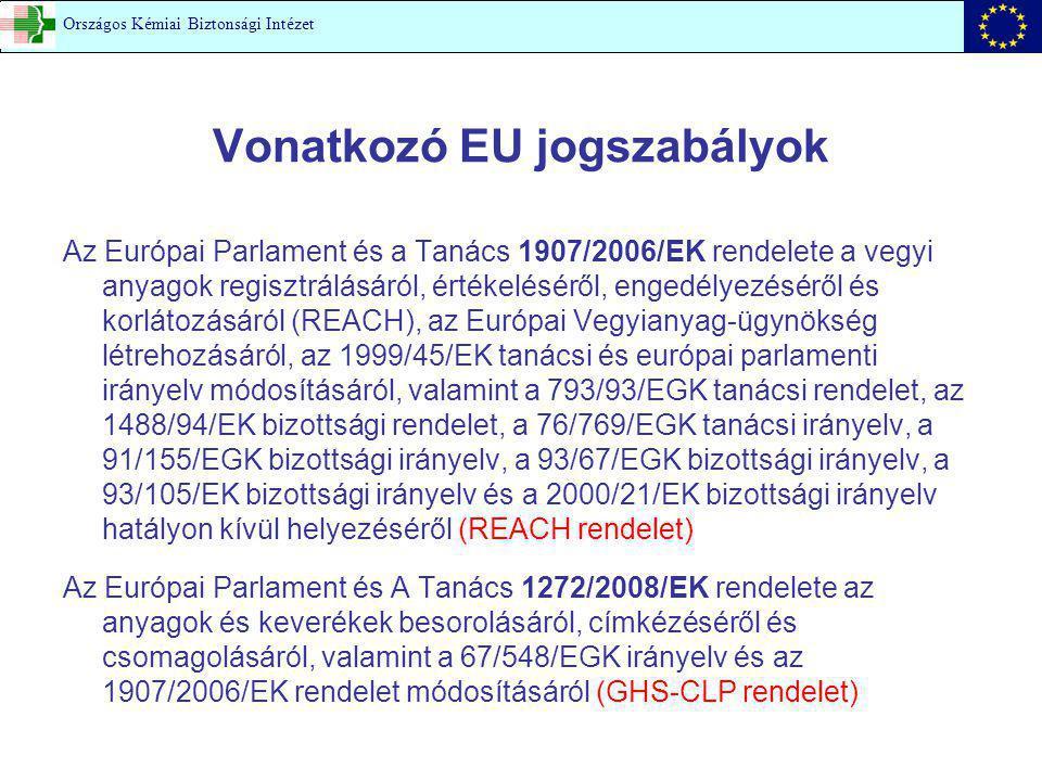 Az Európai Parlament és a Tanács 1907/2006/EK rendelete a vegyi anyagok regisztrálásáról, értékeléséről, engedélyezéséről és korlátozásáról (REACH), az Európai Vegyianyag-ügynökség létrehozásáról, az 1999/45/EK tanácsi és európai parlamenti irányelv módosításáról, valamint a 793/93/EGK tanácsi rendelet, az 1488/94/EK bizottsági rendelet, a 76/769/EGK tanácsi irányelv, a 91/155/EGK bizottsági irányelv, a 93/67/EGK bizottsági irányelv, a 93/105/EK bizottsági irányelv és a 2000/21/EK bizottsági irányelv hatályon kívül helyezéséről (REACH rendelet) Az Európai Parlament és A Tanács 1272/2008/EK rendelete az anyagok és keverékek besorolásáról, címkézéséről és csomagolásáról, valamint a 67/548/EGK irányelv és az 1907/2006/EK rendelet módosításáról (GHS-CLP rendelet) Vonatkozó EU jogszabályok Országos Kémiai Biztonsági Intézet