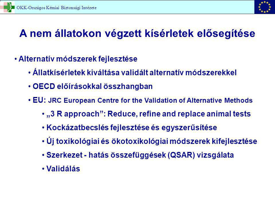"""OKK-Országos Kémiai Biztonsági Intézete A nem állatokon végzett kísérletek elősegítése Alternatív módszerek fejlesztése Állatkísérletek kiváltása validált alternatív módszerekkel OECD előírásokkal összhangban EU: JRC European Centre for the Validation of Alternative Methods """"3 R approach : Reduce, refine and replace animal tests Kockázatbecslés fejlesztése és egyszerűsítése Új toxikológiai és ökotoxikológiai módszerek kifejlesztése Szerkezet - hatás összefüggések (QSAR) vizsgálata Validálás"""