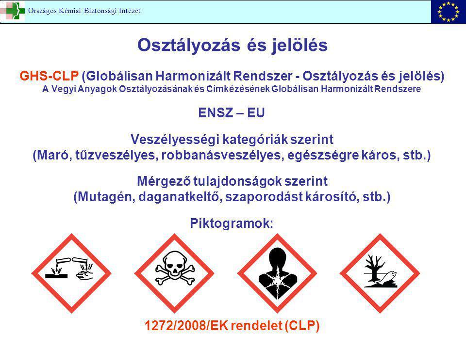Osztályozás és jelölés GHS-CLP (Globálisan Harmonizált Rendszer - Osztályozás és jelölés) A Vegyi Anyagok Osztályozásának és Címkézésének Globálisan Harmonizált Rendszere ENSZ – EU Veszélyességi kategóriák szerint (Maró, tűzveszélyes, robbanásveszélyes, egészségre káros, stb.) Mérgező tulajdonságok szerint (Mutagén, daganatkeltő, szaporodást károsító, stb.) Piktogramok: 1272/2008/EK rendelet (CLP) Országos Kémiai Biztonsági Intézet