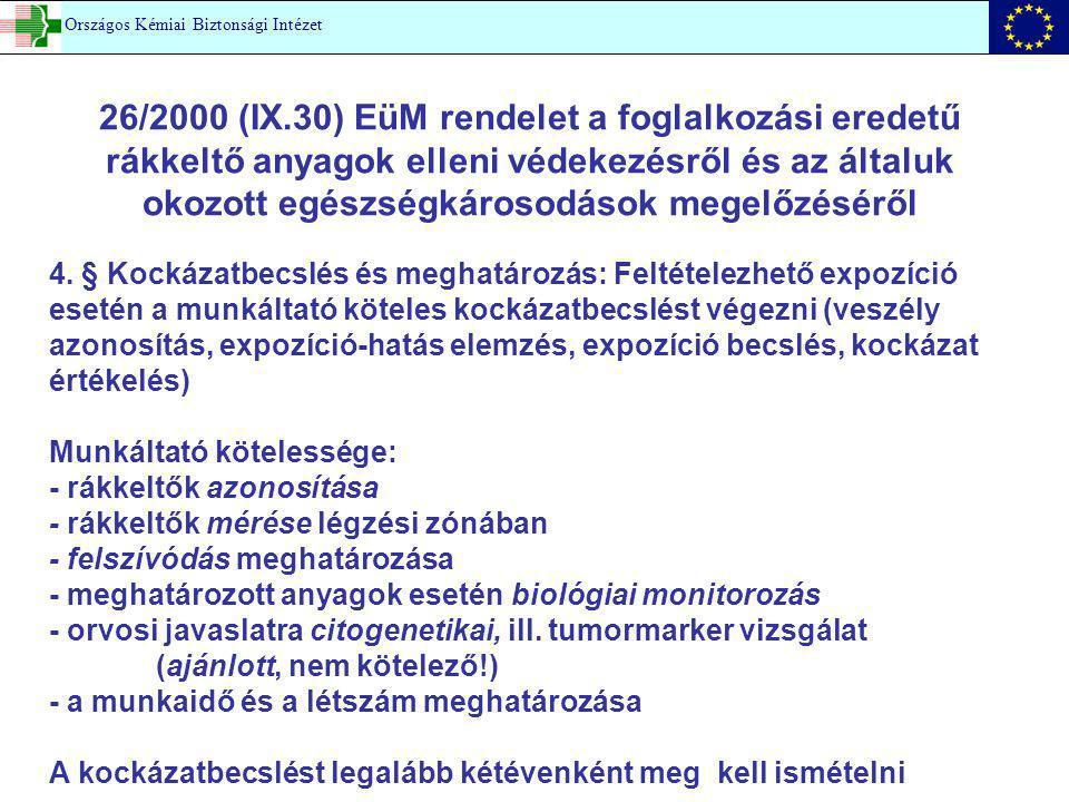 4. § Kockázatbecslés és meghatározás: Feltételezhető expozíció esetén a munkáltató köteles kockázatbecslést végezni (veszély azonosítás, expozíció-hat