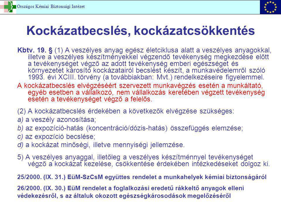Kockázatbecslés, kockázatcsökkentés Kbtv.19.