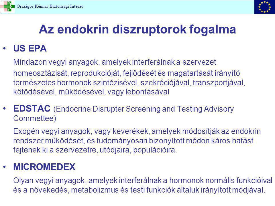 Az endokrin diszruptorok fogalma US EPA Mindazon vegyi anyagok, amelyek interferálnak a szervezet homeosztázisát, reprodukcióját, fejlődését és magatartását irányító természetes hormonok szintézisével, szekréciójával, transzportjával, kötödésével, működésével, vagy lebontásával EDSTAC (Endocrine Disrupter Screening and Testing Advisory Commettee) Exogén vegyi anyagok, vagy keverékek, amelyek módosítják az endokrin rendszer működését, és tudományosan bizonyított módon káros hatást fejtenek ki a szervezetre, utódjaira, populációira.
