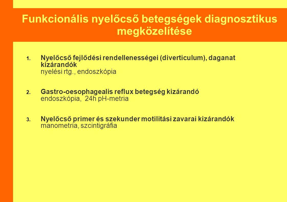 Funkcionális nyelőcső betegségek diagnosztikus megközelítése 1. Nyelőcső fejlődési rendellenességei (diverticulum), daganat kizárandók nyelési rtg., e
