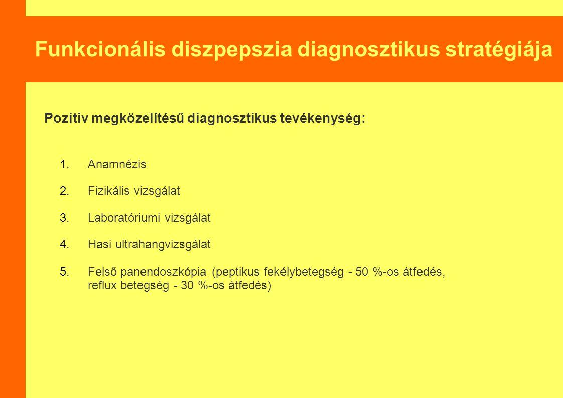 Funkcionális diszpepszia diagnosztikus stratégiája Pozitiv megközelítésű diagnosztikus tevékenység: 1.Anamnézis 2.Fizikális vizsgálat 3.Laboratóriumi vizsgálat 4.Hasi ultrahangvizsgálat 5.Felső panendoszkópia (peptikus fekélybetegség - 50 %-os átfedés, reflux betegség - 30 %-os átfedés)