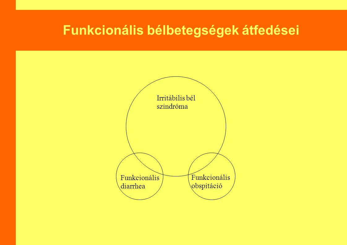 Funkcionális bélbetegségek átfedései Funkcionális diarrhea Irritábilis bél szindróma Funkcionális obspitáció