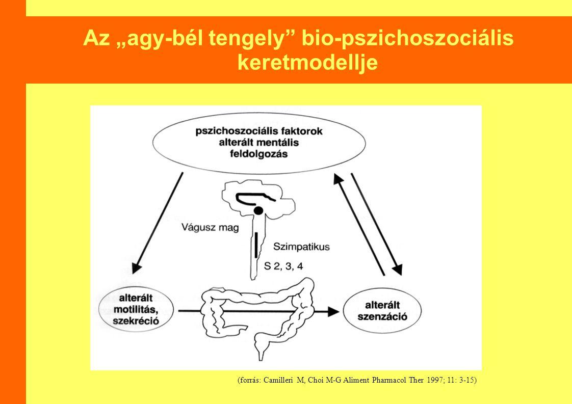 """Az """"agy-bél tengely bio-pszichoszociális keretmodellje (forrás: Camilleri M, Choi M-G Aliment Pharmacol Ther 1997; 11: 3-15)"""