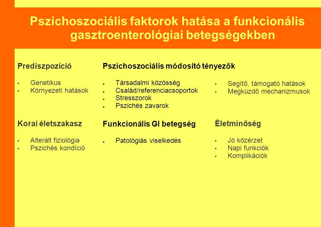 Pszichoszociális faktorok hatása a funkcionális gasztroenterológiai betegségekben Prediszpozíció Genetikus Környezeti hatások Korai életszakasz Alterá