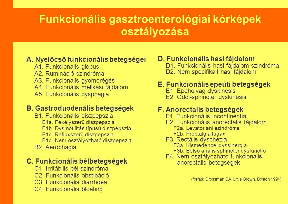 Funkcionális gasztroenterológiai kórképek osztályozása A. Nyelőcső funkcionális betegségei A1. Funkcionális globus A2. Rumináció szindróma A3. Funkcio
