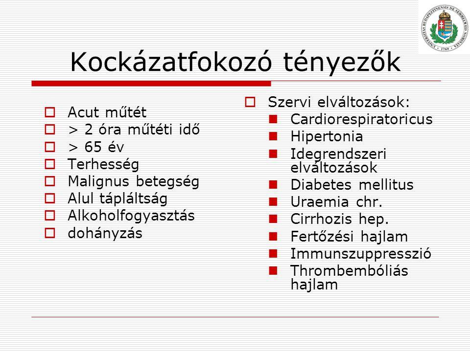 Kockázatfokozó tényezők  Acut műtét  > 2 óra műtéti idő  > 65 év  Terhesség  Malignus betegség  Alul tápláltság  Alkoholfogyasztás  dohányzás  Szervi elváltozások: Cardiorespiratoricus Hipertonia Idegrendszeri elváltozások Diabetes mellitus Uraemia chr.