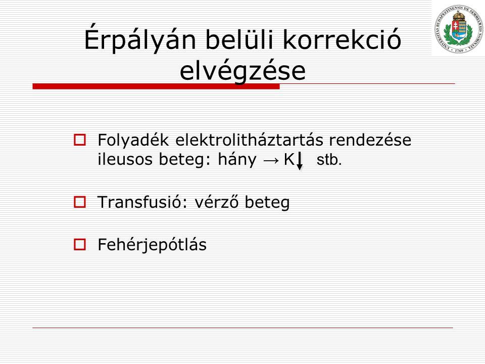 Érpályán belüli korrekció elvégzése  Folyadék elektrolitháztartás rendezése ileusos beteg: hány → K stb.
