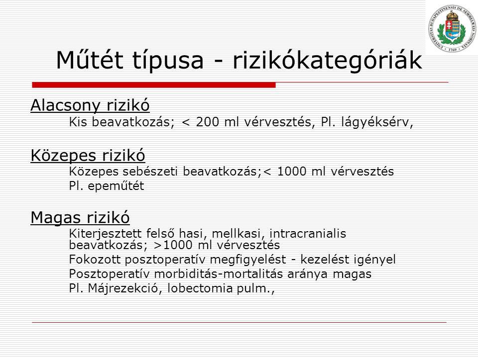 Műtét típusa - rizikókategóriák Alacsony rizikó Kis beavatkozás; < 200 ml vérvesztés, Pl.