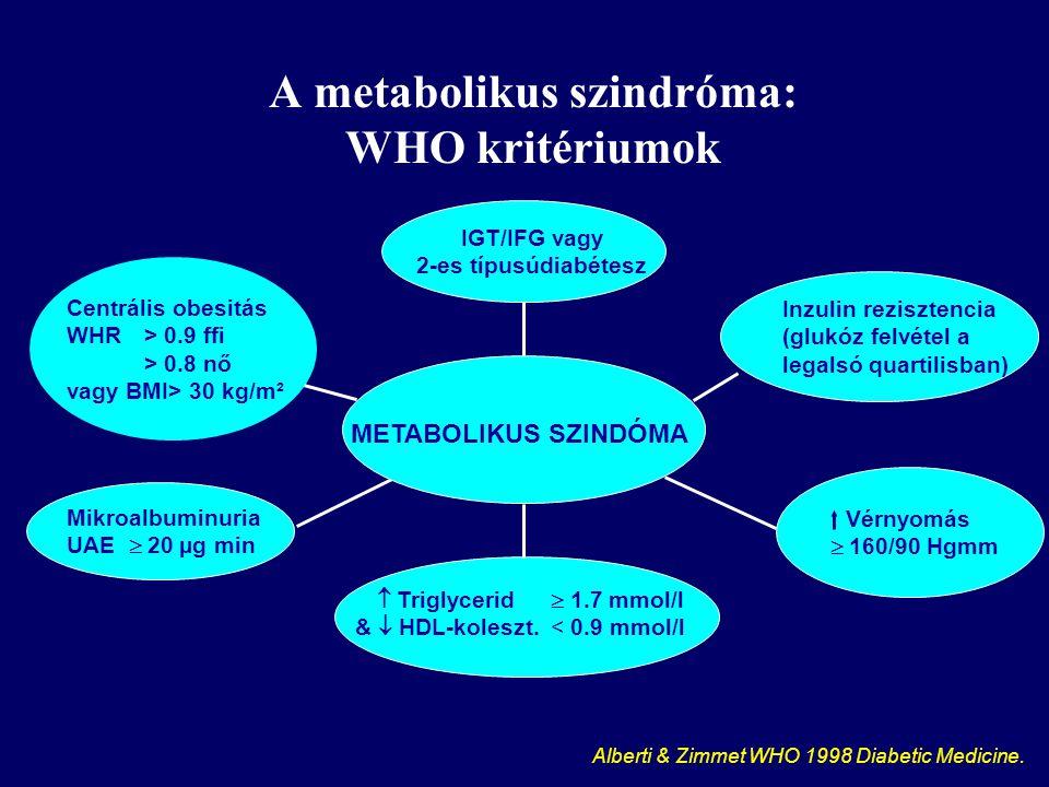 Alberti & Zimmet WHO 1998 Diabetic Medicine. IGT/IFG vagy 2-es típusúdiabétesz Centrális obesitás WHR > 0.9 ffi > 0.8 nő vagy BMI> 30 kg/m² Mikroalbum