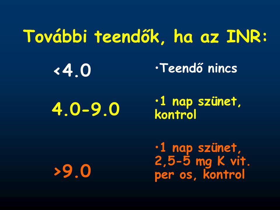 További teendők, ha az INR: <4.0 4.0-9.0 >9.0 Teendő nincs 1 nap szünet, kontrol 1 nap szünet, 2,5-5 mg K vit. per os, kontrol